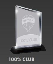 100% Club 2017 image