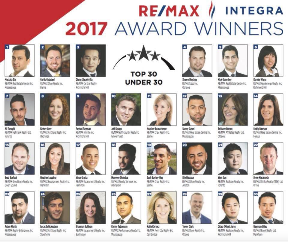 Top 30 Under 30 for All of RE/MAX Intergra - Atlantic